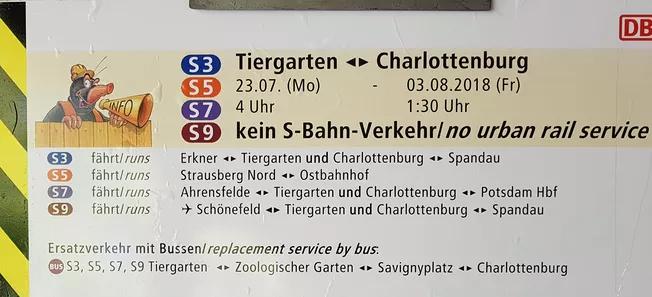 Bauarbeiten bei der S-Bahn.